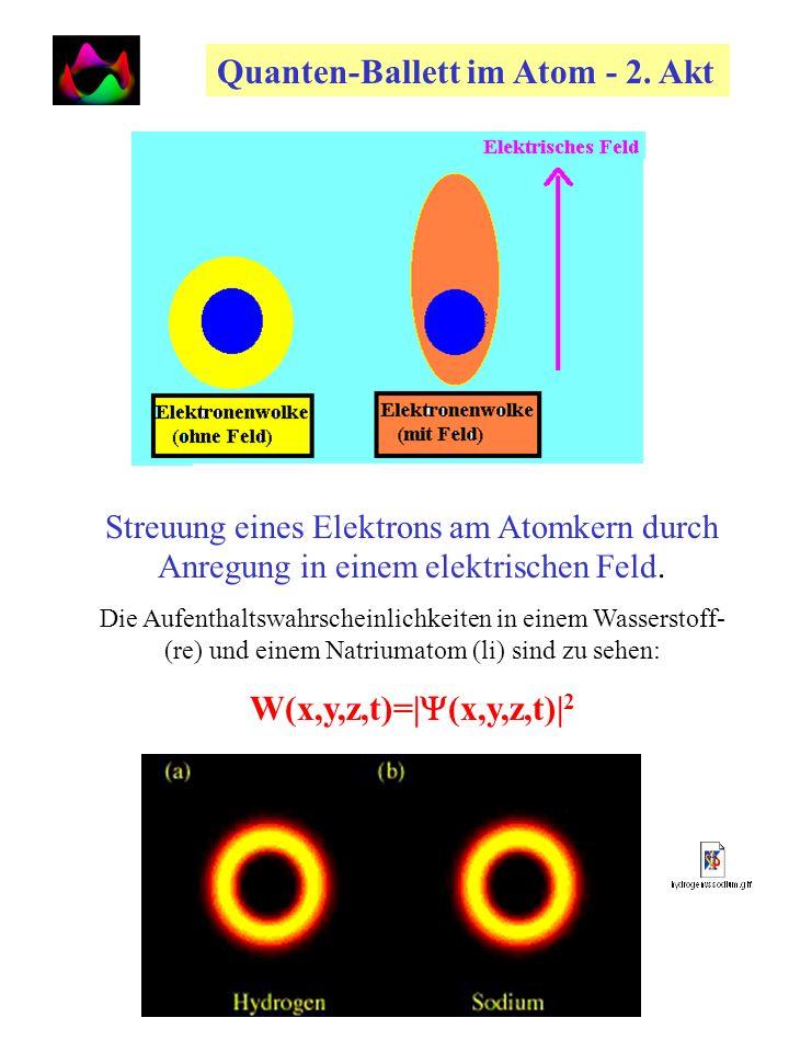 Das Elektron wurde auf eine kreisförmige Bahn gesetzt, wie sie von der klassischen Physik vorhergesagt würde. Quanten-Ballett im Atom - 1. Akt W(x,y,z