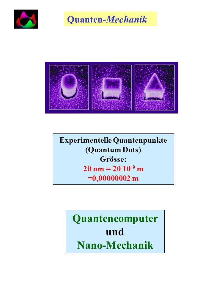 Auf dem Weg zum Quantencomputer Verkleinerung der Speicherbausteine 1975 bis..... Elektronen-Billard Quantengas de Broglie: B = h/mv