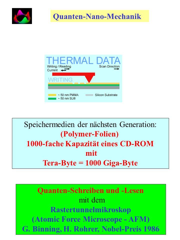 Experimentelle Quantenpunkte (Quantum Dots) Grösse: 20 nm = 20 10 -9 m =0,00000002 m Quanten- Mechanik Quantencomputer und Nano-Mechanik