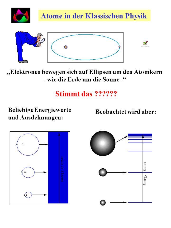 Elektronen bewegen sich auf Ellipsen um den Atomkern - wie die Erde um die Sonne - Beliebige Energiewerte und Ausdehnungen: Atome in der Klassischen Physik Beobachtet wird aber: Stimmt das ??????