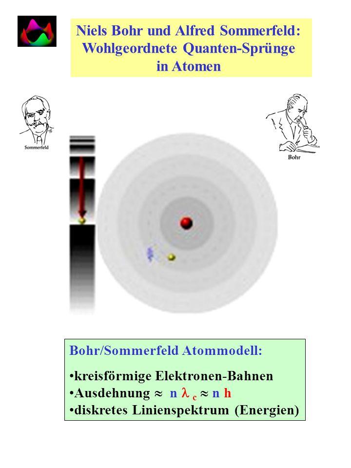 Niels Bohr und Alfred Sommerfeld: Wohlgeordnete Quanten-Sprünge in Atomen Bohr/Sommerfeld Atommodell: kreisförmige Elektronen-Bahnen Ausdehnung n c n h diskretes Linienspektrum (Energien)