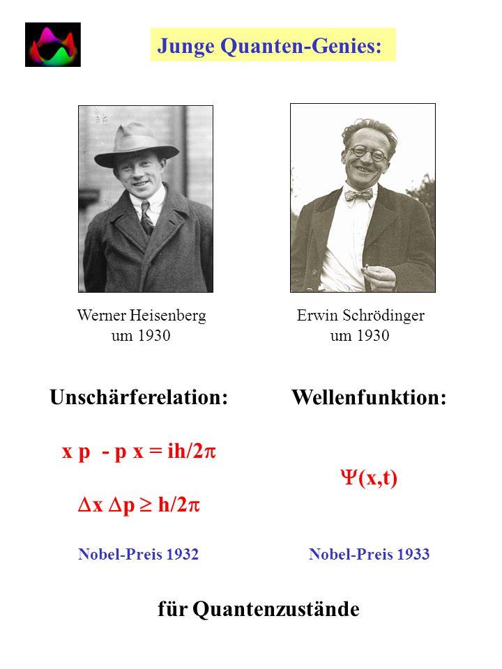 Werner Heisenberg um 1930 Erwin Schrödinger um 1930 Unschärferelation: x p - p x = ih/2 x p h/2 Nobel-Preis 1932 Wellenfunktion: (x,t) Nobel-Preis 1933 Junge Quanten-Genies: für Quantenzustände