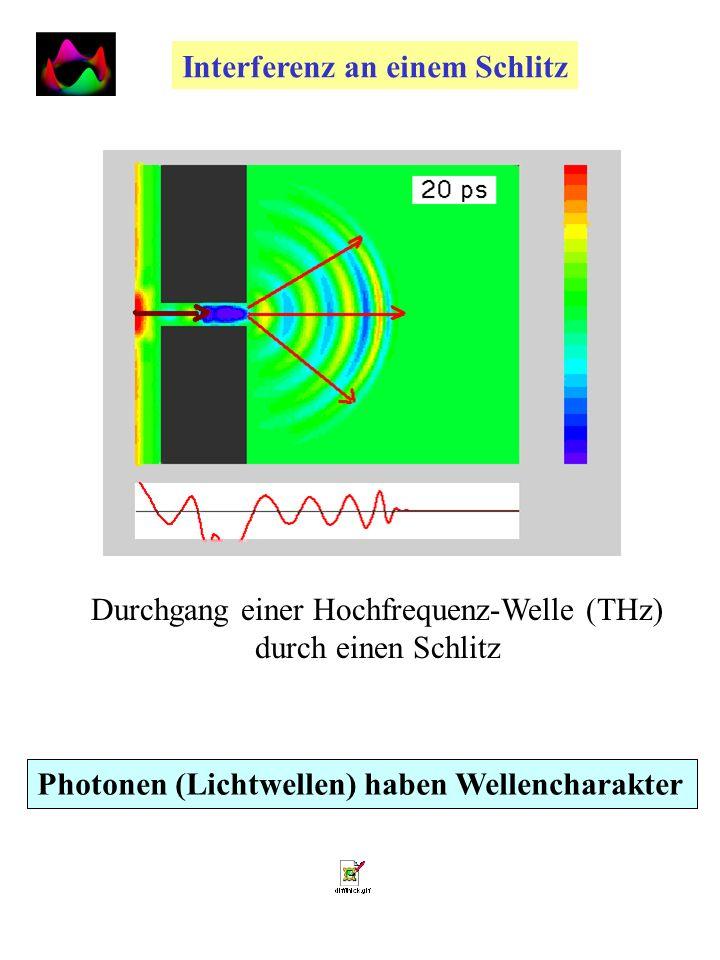 Werner Heisenberg um 1930 Erwin Schrödinger um 1930 Unschärferelation: x p - p x = ih/2 x p h/2 Nobel-Preis 1932 Wellenfunktion: (x,t) Nobel-Preis 193