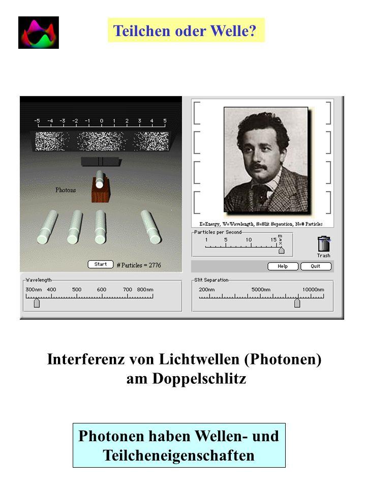 Durchgang einer Hochfrequenz-Welle (THz) durch einen Schlitz Interferenz an einem Schlitz Photonen (Lichtwellen) haben Wellencharakter