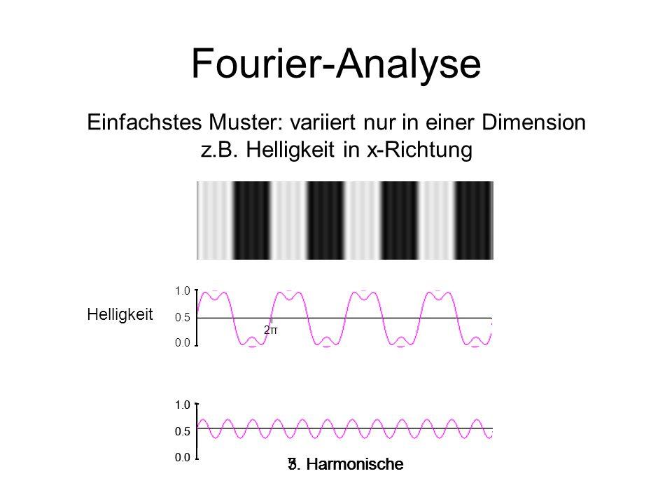 Fourier-Analyse Einfachstes Muster: variiert nur in einer Dimension z.B. Helligkeit in x-Richtung Helligkeit 1.0 0.5 0.0 2π2π 1.0 0.5 0.0 7. Harmonisc
