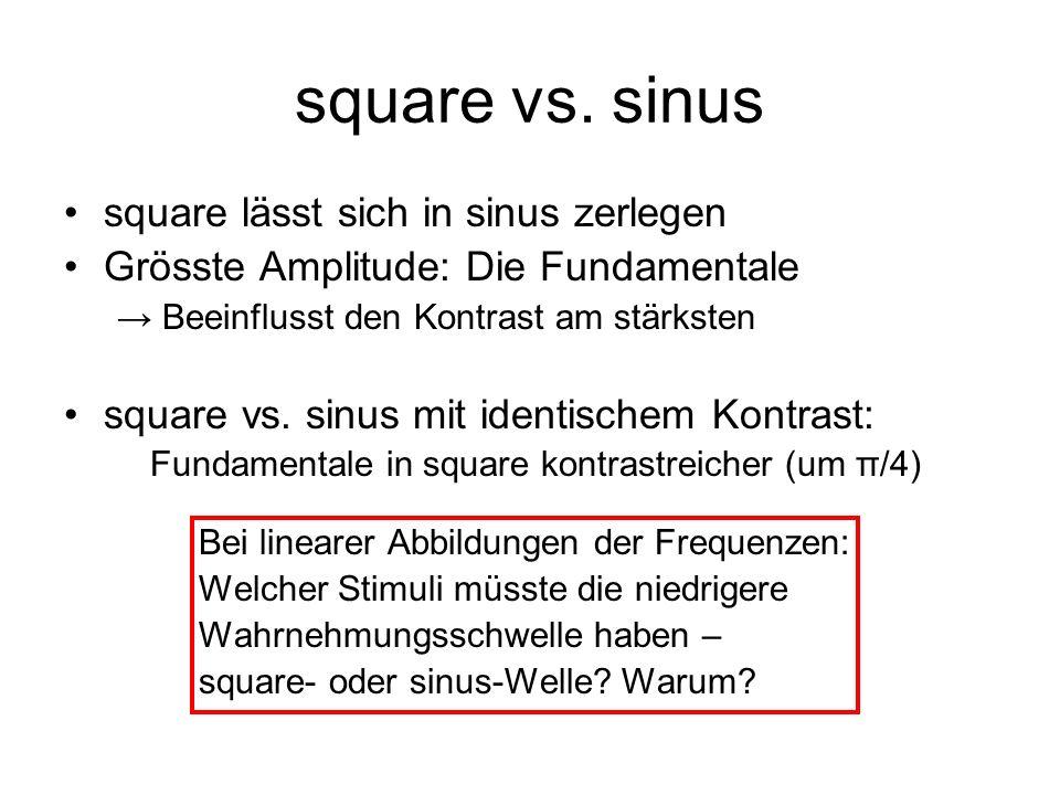 square vs. sinus square lässt sich in sinus zerlegen Grösste Amplitude: Die Fundamentale Beeinflusst den Kontrast am stärksten square vs. sinus mit id