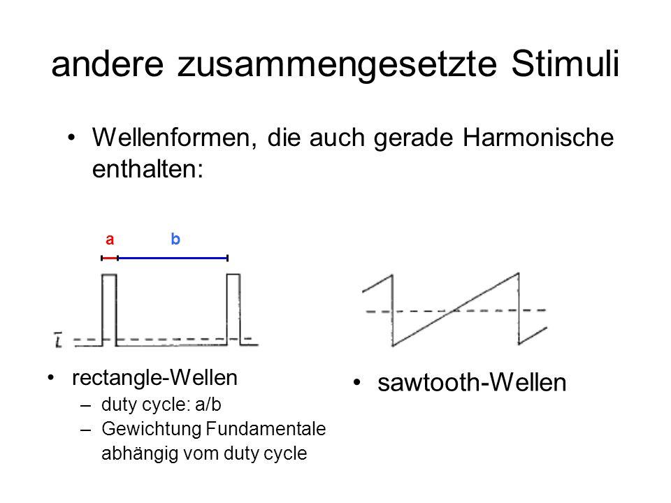 andere zusammengesetzte Stimuli rectangle-Wellen –duty cycle: a/b –Gewichtung Fundamentale abhängig vom duty cycle sawtooth-Wellen Wellenformen, die a