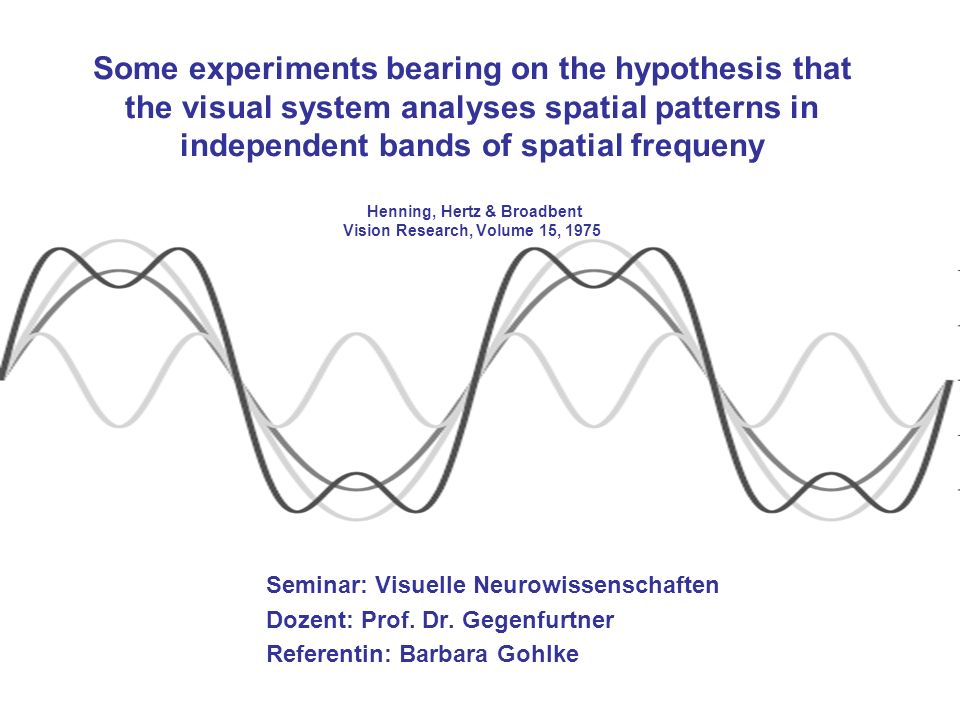 Some experiments bearing on the hypothesis that the visual system analyses spatial patterns in independent bands of spatial frequeny Henning, Hertz &