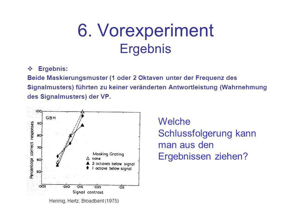 6. Vorexperiment Ergebnis Ergebnis: Beide Maskierungsmuster (1 oder 2 Oktaven unter der Frequenz des Signalmusters) führten zu keiner veränderten Antw