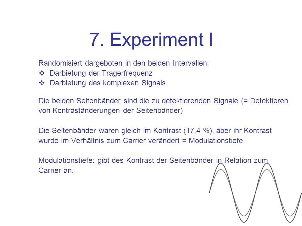 7. Experiment I Randomisiert dargeboten in den beiden Intervallen: Darbietung der Trägerfrequenz Darbietung des komplexen Signals Die beiden Seitenbän