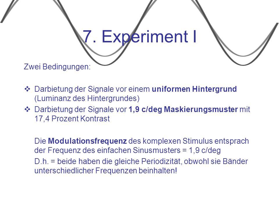 7. Experiment I Zwei Bedingungen: Darbietung der Signale vor einem uniformen Hintergrund (Luminanz des Hintergrundes) Darbietung der Signale vor 1,9 c