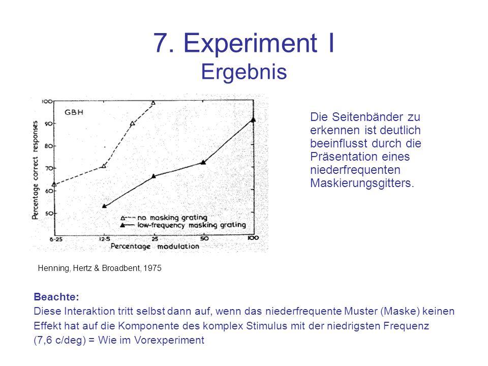 7. Experiment I Ergebnis Die Seitenbänder zu erkennen ist deutlich beeinflusst durch die Präsentation eines niederfrequenten Maskierungsgitters. Henni