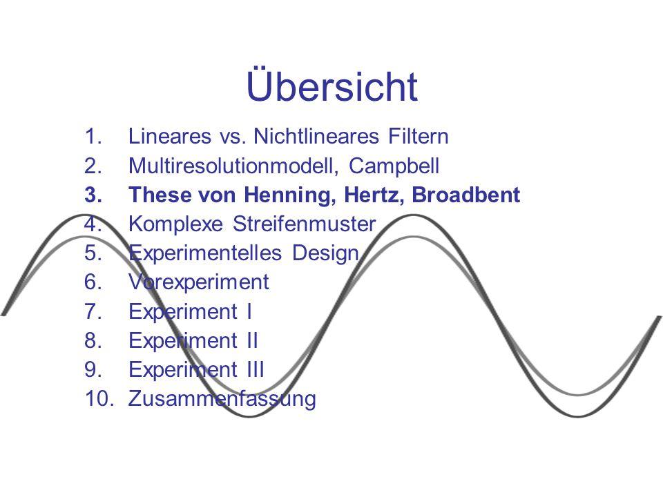 Übersicht 1.Lineares vs. Nichtlineares Filtern 2.Multiresolutionmodell, Campbell 3.These von Henning, Hertz, Broadbent 4.Komplexe Streifenmuster 5.Exp