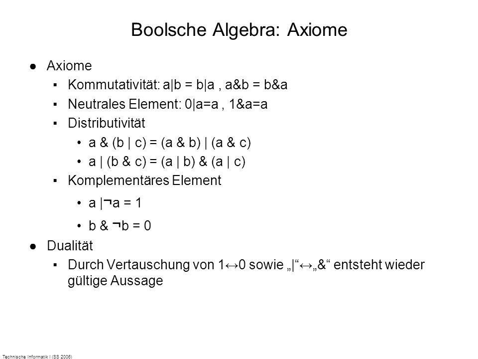 Technische Informatik I (SS 2006) Boolsche Algebra: Axiome Axiome Kommutativität: a|b = b|a, a&b = b&a Neutrales Element: 0|a=a, 1&a=a Distributivität
