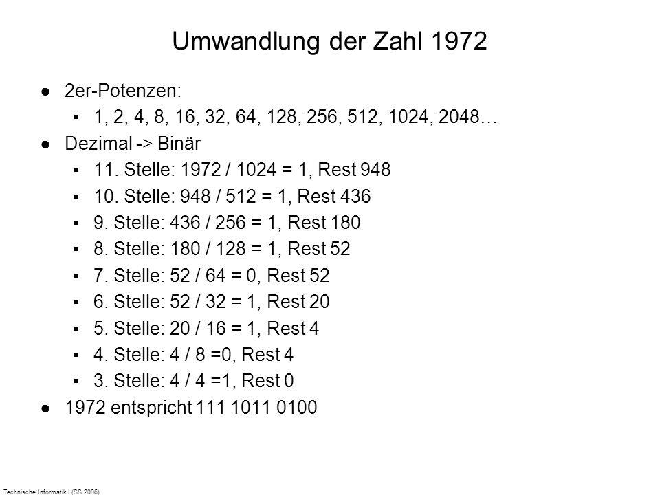 Technische Informatik I (SS 2006) Umwandlung der Zahl 1972 2er-Potenzen: 1, 2, 4, 8, 16, 32, 64, 128, 256, 512, 1024, 2048… Dezimal -> Binär 11. Stell