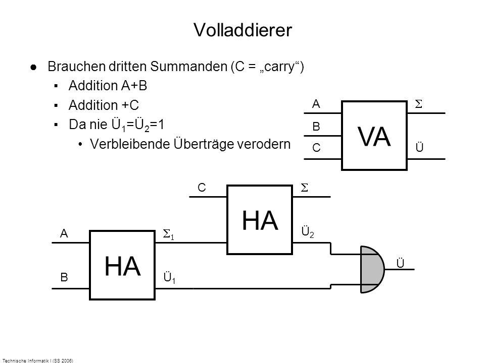 Technische Informatik I (SS 2006) Volladdierer Brauchen dritten Summanden (C = carry) Addition A+B Addition +C Da nie Ü 1 =Ü 2 =1 Verbleibende Überträ