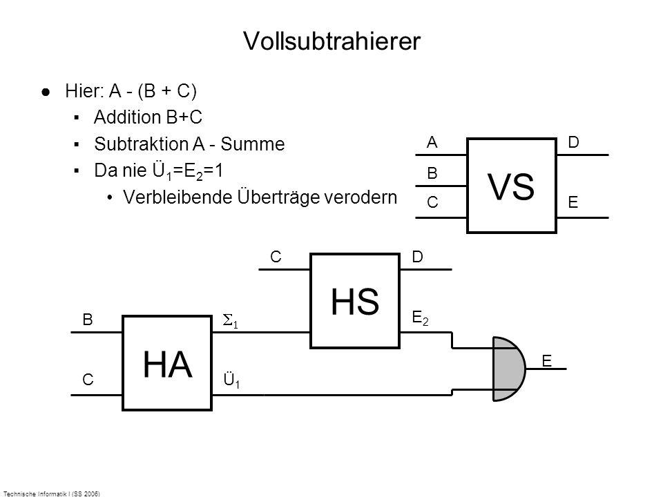 Technische Informatik I (SS 2006) Vollsubtrahierer Hier: A - (B + C) Addition B+C Subtraktion A - Summe Da nie Ü 1 =E 2 =1 Verbleibende Überträge vero
