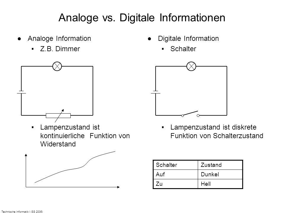Technische Informatik I (SS 2006) Digitale Information Schalter Lampenzustand ist diskrete Funktion von Schalterzustand Analoge vs. Digitale Informati