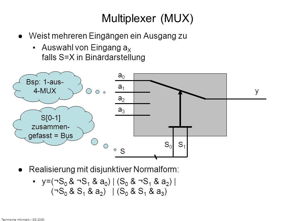 Technische Informatik I (SS 2006) Multiplexer (MUX) Weist mehreren Eingängen ein Ausgang zu Auswahl von Eingang a X falls S=X in Binärdarstellung Real