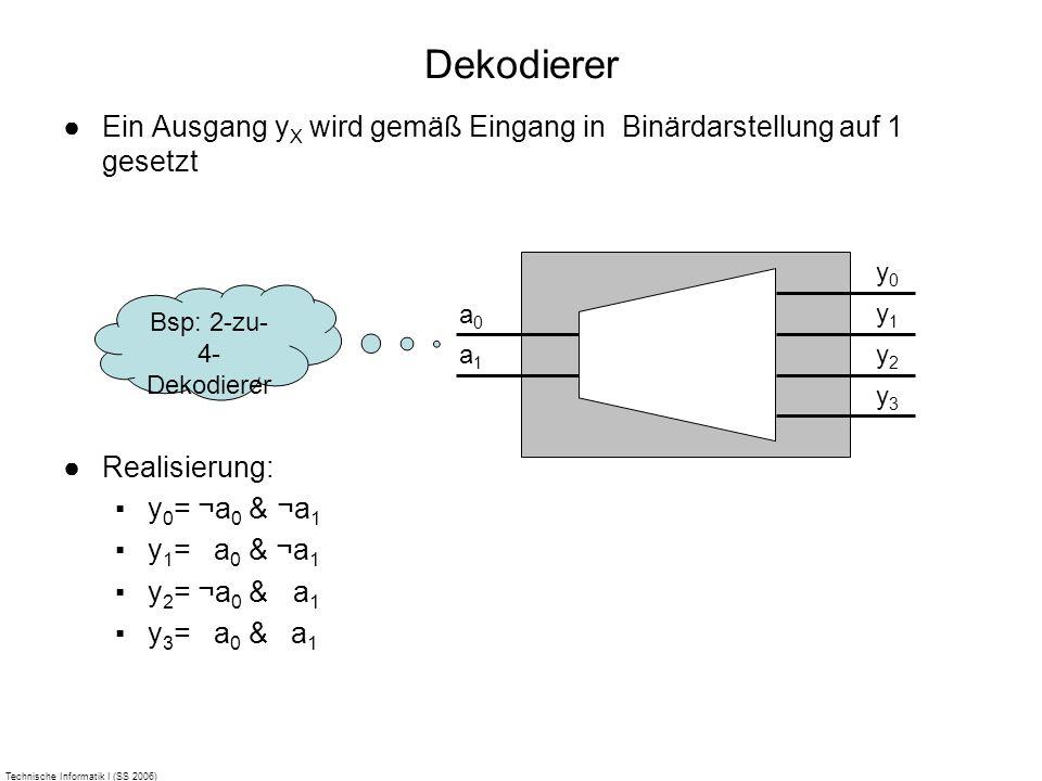Technische Informatik I (SS 2006) Dekodierer Ein Ausgang y X wird gemäß Eingang in Binärdarstellung auf 1 gesetzt Realisierung: y 0 = ¬a 0 & ¬a 1 y 1
