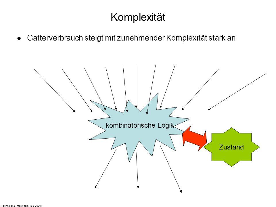 Technische Informatik I (SS 2006) Komplexität Gatterverbrauch steigt mit zunehmender Komplexität stark an kombinatorische Logik Zustand