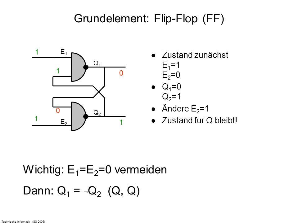 Technische Informatik I (SS 2006) Grundelement: Flip-Flop (FF) Zustand zunächst E 1 =1 E 2 =0 Q 1 =0 Q 2 =1 Ändere E 2 =1 Zustand für Q bleibt! E1E1 Q