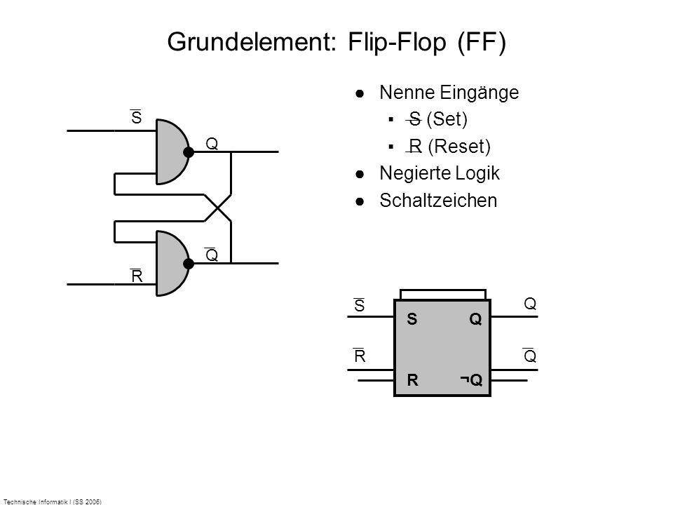 Technische Informatik I (SS 2006) Nenne Eingänge S (Set) R (Reset) Negierte Logik Schaltzeichen Grundelement: Flip-Flop (FF) S Q R Q S R Q Q SRSR Q ¬Q