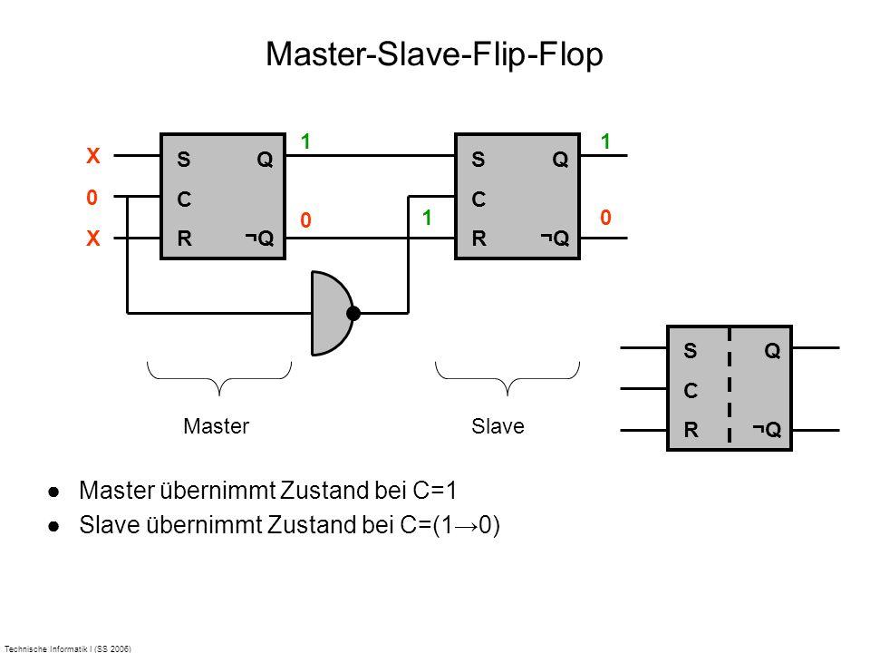 Technische Informatik I (SS 2006) Master-Slave-Flip-Flop Master übernimmt Zustand bei C=1 Slave übernimmt Zustand bei C=(10) SCRSCR Q ¬Q 110110 1010 S