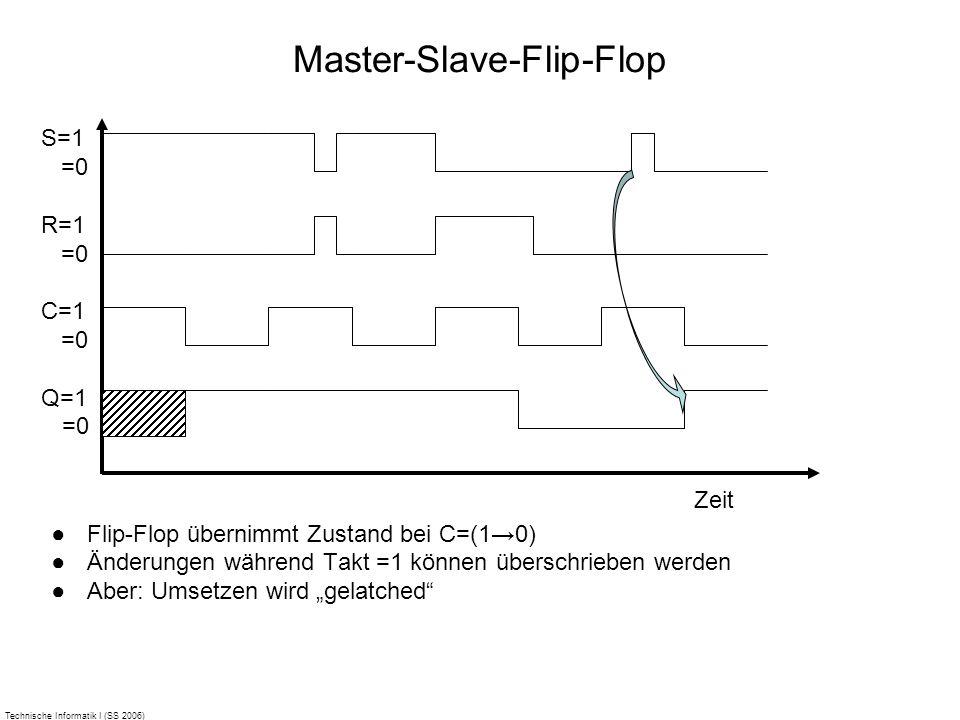 Technische Informatik I (SS 2006) Master-Slave-Flip-Flop Flip-Flop übernimmt Zustand bei C=(10) Änderungen während Takt =1 können überschrieben werden