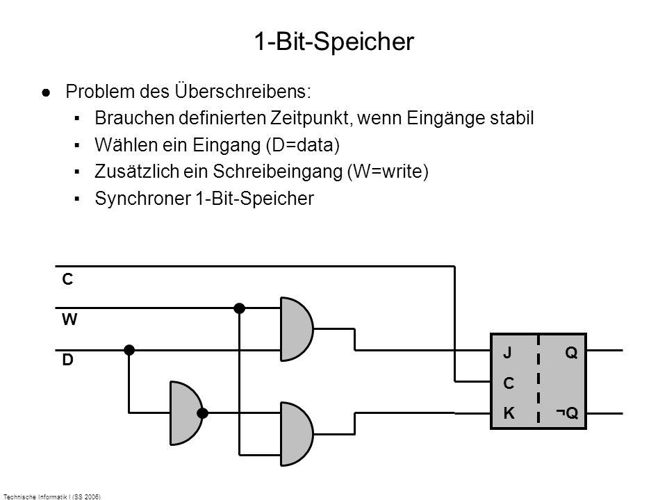 Technische Informatik I (SS 2006) 1-Bit-Speicher Problem des Überschreibens: Brauchen definierten Zeitpunkt, wenn Eingänge stabil Wählen ein Eingang (