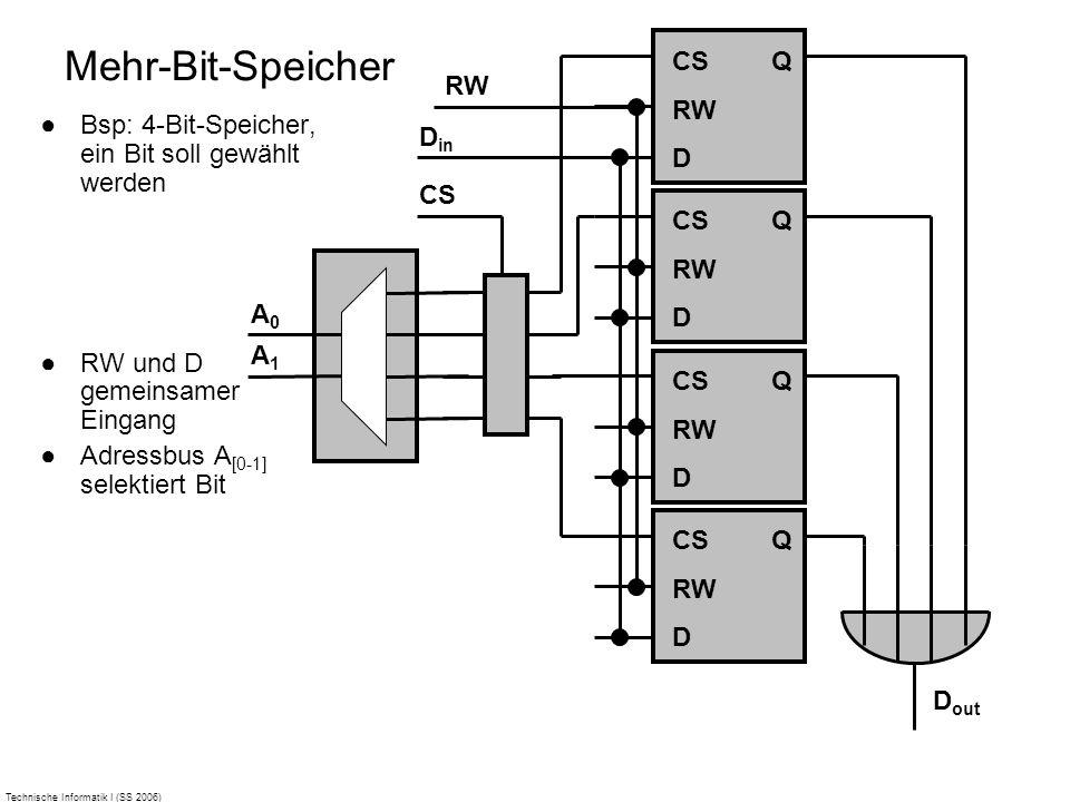 Technische Informatik I (SS 2006) Mehr-Bit-Speicher Bsp: 4-Bit-Speicher, ein Bit soll gewählt werden RW und D gemeinsamer Eingang Adressbus A [0-1] se