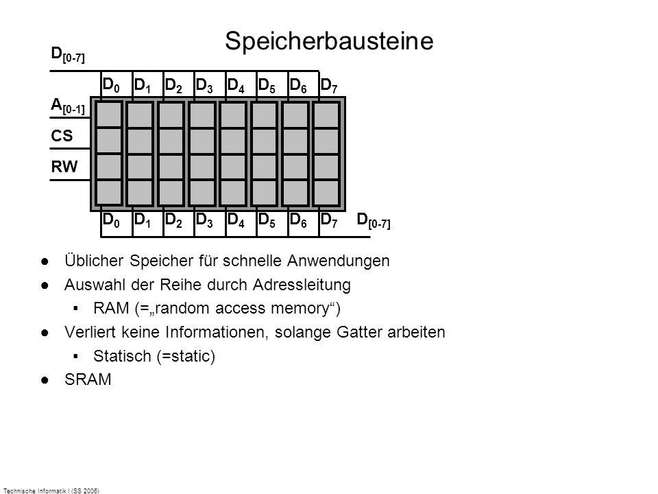 Technische Informatik I (SS 2006) Speicherbausteine Üblicher Speicher für schnelle Anwendungen Auswahl der Reihe durch Adressleitung RAM (=random acce