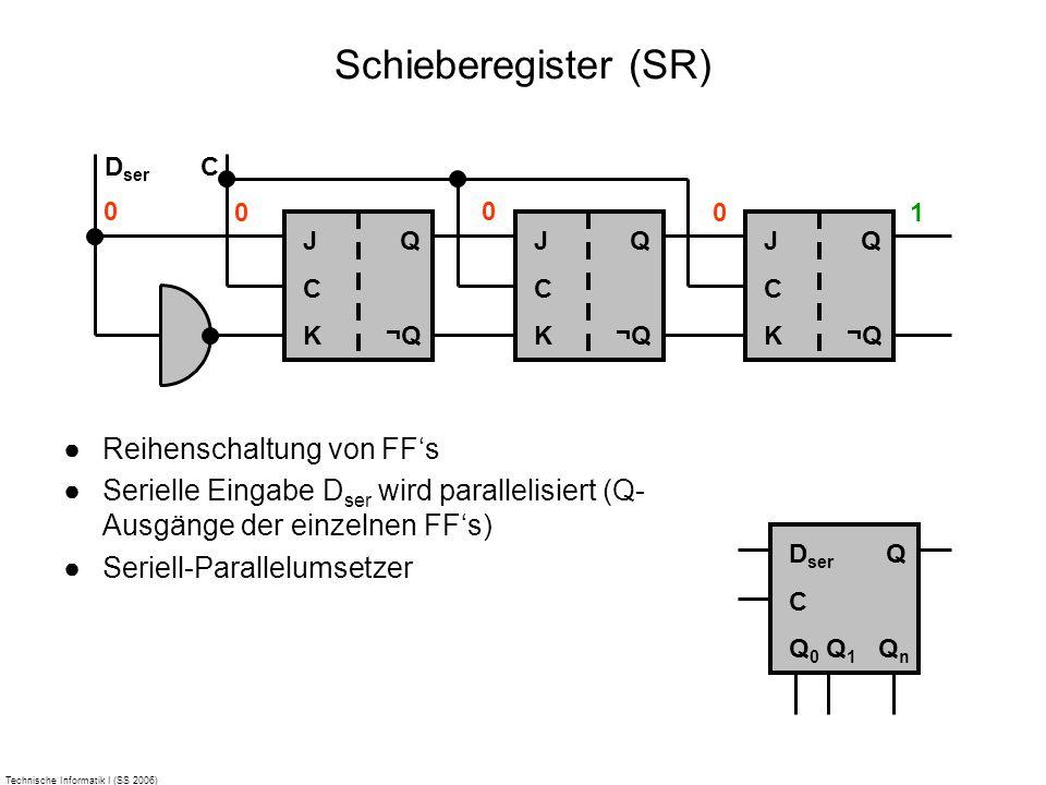 Technische Informatik I (SS 2006) Schieberegister (SR) Reihenschaltung von FFs Serielle Eingabe D ser wird parallelisiert (Q- Ausgänge der einzelnen F