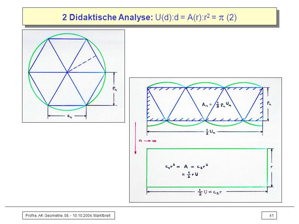 Profke, AK Geometrie, 08. - 10.10.2004, Marktbreit41 2 Didaktische Analyse: U(d):d = A(r):r 2 = (2)