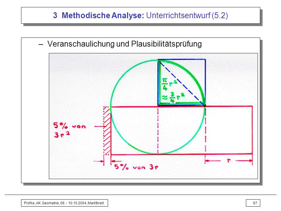 Profke, AK Geometrie, 08. - 10.10.2004, Marktbreit67 3 Methodische Analyse: Unterrichtsentwurf (5.2) –Veranschaulichung und Plausibilitätsprüfung