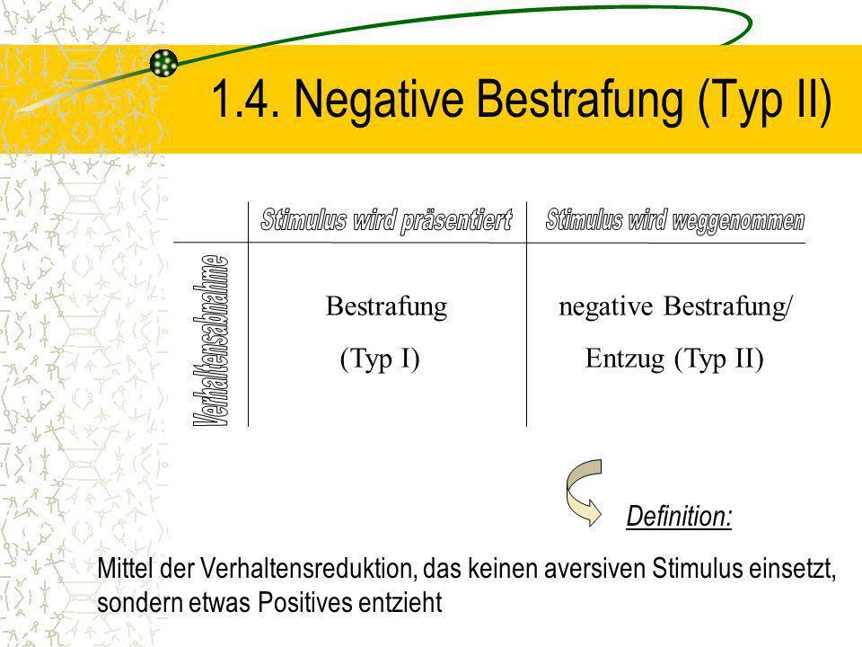 1.4. Negative Bestrafung (Typ II) Bestrafung negative Bestrafung/ (Typ I) Entzug (Typ II) Definition: Mittel der Verhaltensreduktion, das keinen avers