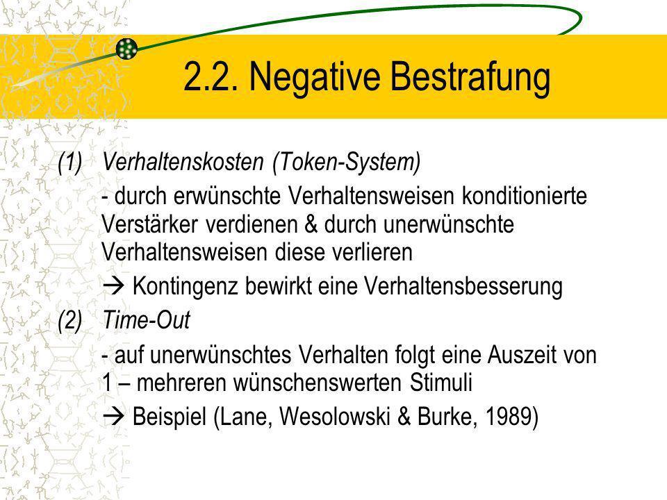 2.2. Negative Bestrafung (1)Verhaltenskosten (Token-System) - durch erwünschte Verhaltensweisen konditionierte Verstärker verdienen & durch unerwünsch