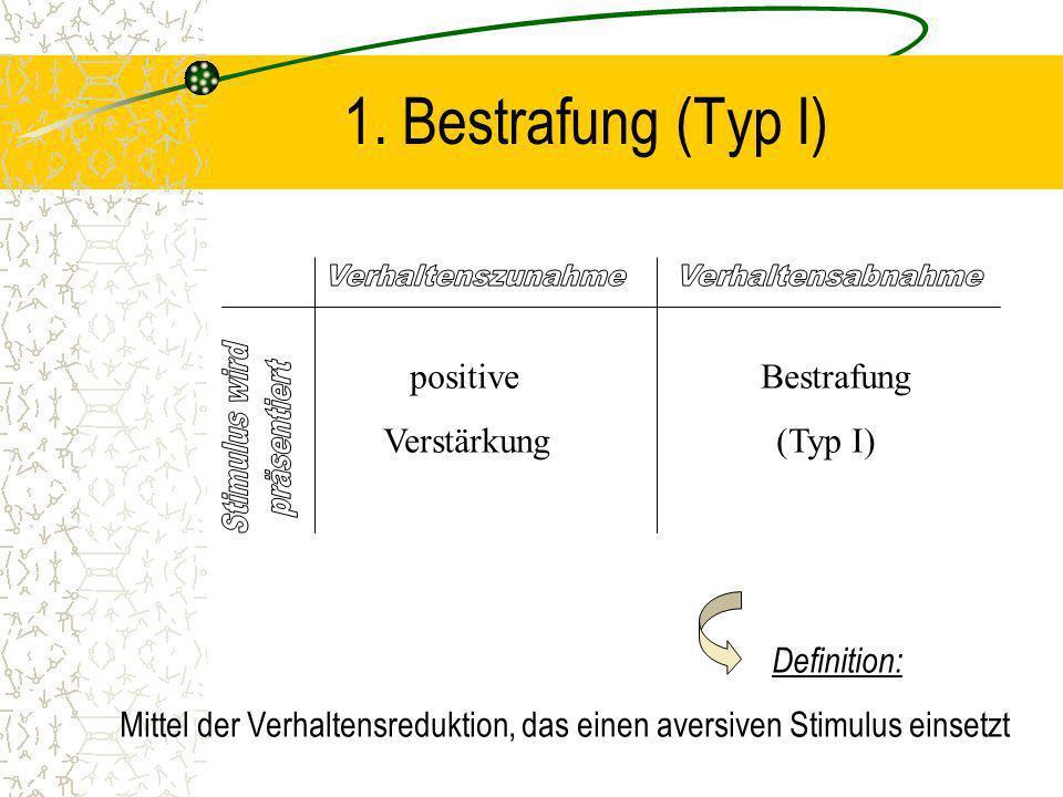 1. Bestrafung (Typ I) positive Bestrafung Verstärkung (Typ I) Definition: Mittel der Verhaltensreduktion, das einen aversiven Stimulus einsetzt