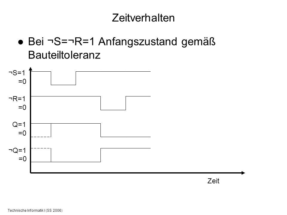 Technische Informatik I (SS 2006) Zeitverhalten Bei ¬S=¬R=1 Anfangszustand gemäß Bauteiltoleranz ¬S=1 =0 ¬R=1 =0 Q=1 =0 ¬Q=1 =0 Zeit
