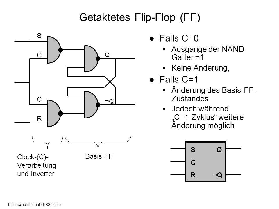 Technische Informatik I (SS 2006) Getaktetes Flip-Flop (FF) Falls C=0 Ausgänge der NAND- Gatter =1 Keine Änderung, Falls C=1 Änderung des Basis-FF- Zu