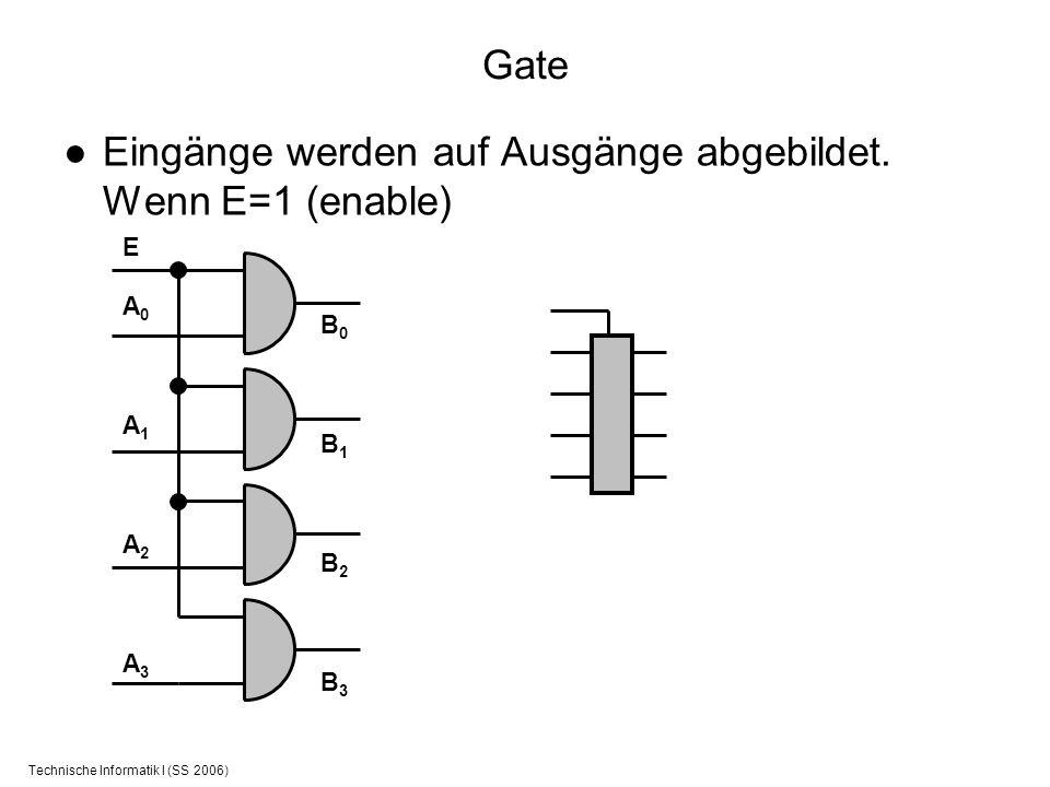 Technische Informatik I (SS 2006) Multiplexer (MUX) Weist mehreren Eingängen ein Ausgang zu Auswahl von Eingang a X falls S=X in Binärdarstellung Realisierung mit disjunktiver Normalform: y=(¬S 0 & ¬S 1 & a 0 ) | (S 0 & ¬S 1 & a 2 ) | (¬S 0 & S 1 & a 2 ) | (S 0 & S 1 & a 3 ) S 0 S 1 S a0a0 a1a1 a2a2 a3a3 y Bsp: 1-aus- 4-MUX S[0-1] zusammen- gefasst = Bus