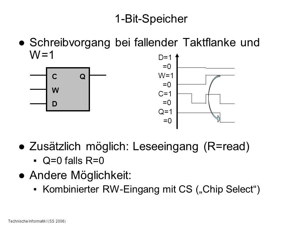 Technische Informatik I (SS 2006) 1-Bit-Speicher Schreibvorgang bei fallender Taktflanke und W=1 Zusätzlich möglich: Leseeingang (R=read) Q=0 falls R=