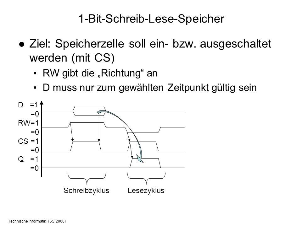 Technische Informatik I (SS 2006) 1-Bit-Schreib-Lese-Speicher Ziel: Speicherzelle soll ein- bzw. ausgeschaltet werden (mit CS) RW gibt die Richtung an
