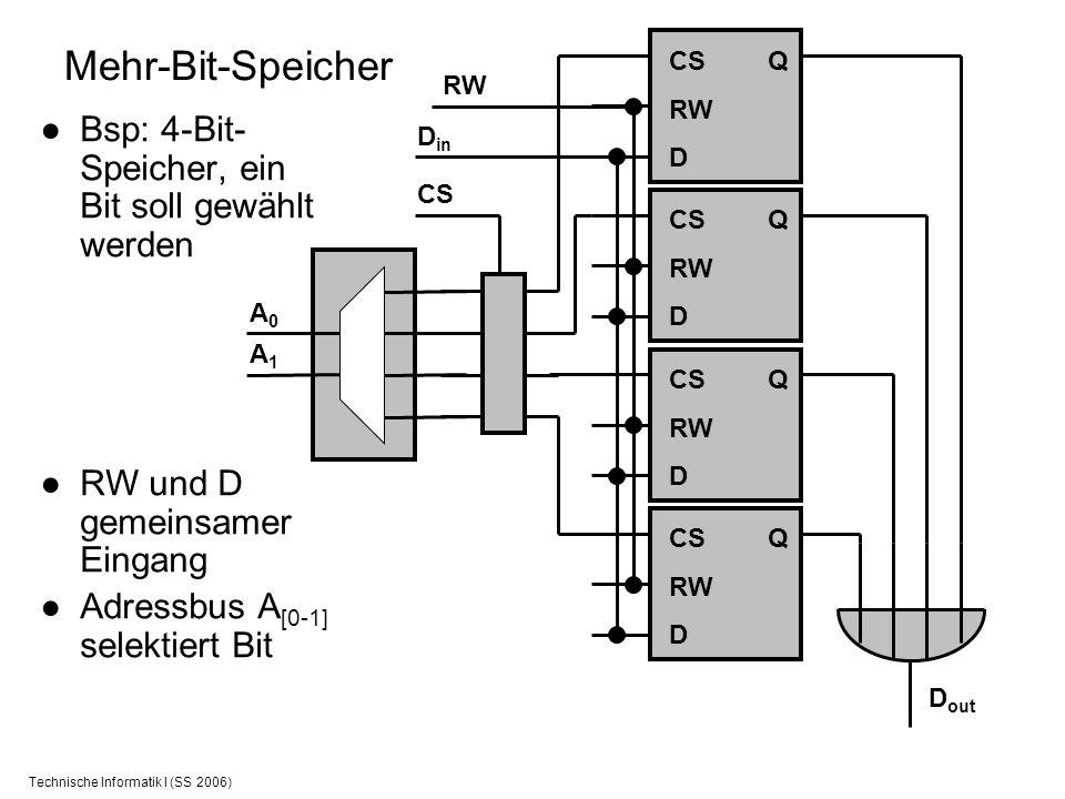 Technische Informatik I (SS 2006) Mehr-Bit-Speicher Bsp: 4-Bit- Speicher, ein Bit soll gewählt werden RW und D gemeinsamer Eingang Adressbus A [0-1] s