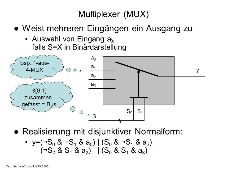Technische Informatik I (SS 2006) Demultiplexer (DEMUX) Weist ein Eingang mehreren Ausgängen zu Auswahl von Ausgang y X falls S=X in Binärdarstellung Realisierung: y 0 =a & ¬S 0 & ¬S 1 y 1 =a & S 0 & ¬S 1 y 2 =a & ¬S 0 & S 1 y 3 =a & S 0 & S 1 y0y0 y1y1 y2y2 y3y3 S 0 S 1 S a Bsp: 1-zu- 4-DEMUX