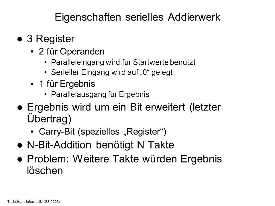 Technische Informatik I (SS 2006) Eigenschaften serielles Addierwerk 3 Register 2 für Operanden Paralleleingang wird für Startwerte benutzt Serieller