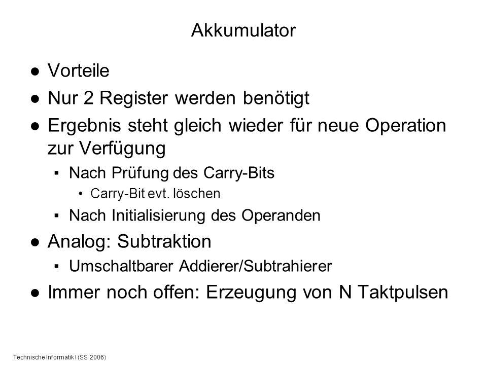 Technische Informatik I (SS 2006) Akkumulator Vorteile Nur 2 Register werden benötigt Ergebnis steht gleich wieder für neue Operation zur Verfügung Na