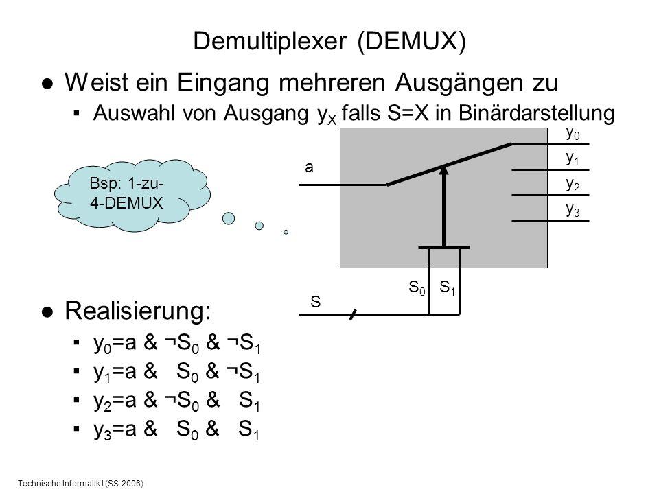 Technische Informatik I (SS 2006) Kodierer EIN Eingang a X auf 1, Ausgänge stellen Eingangsnummer X in Binärdarstellung dar Realisierung: y 0 =a 1 | a 3 y 1 =a 2 | a 3 Bsp: 4-zu- 2-Kodierer y0y0 y1y1 a0a0 a1a1 a2a2 a3a3