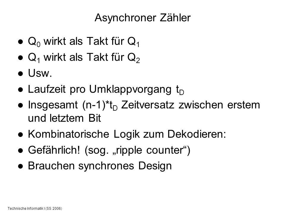 Technische Informatik I (SS 2006) Asynchroner Zähler Q 0 wirkt als Takt für Q 1 Q 1 wirkt als Takt für Q 2 Usw. Laufzeit pro Umklappvorgang t D Insges
