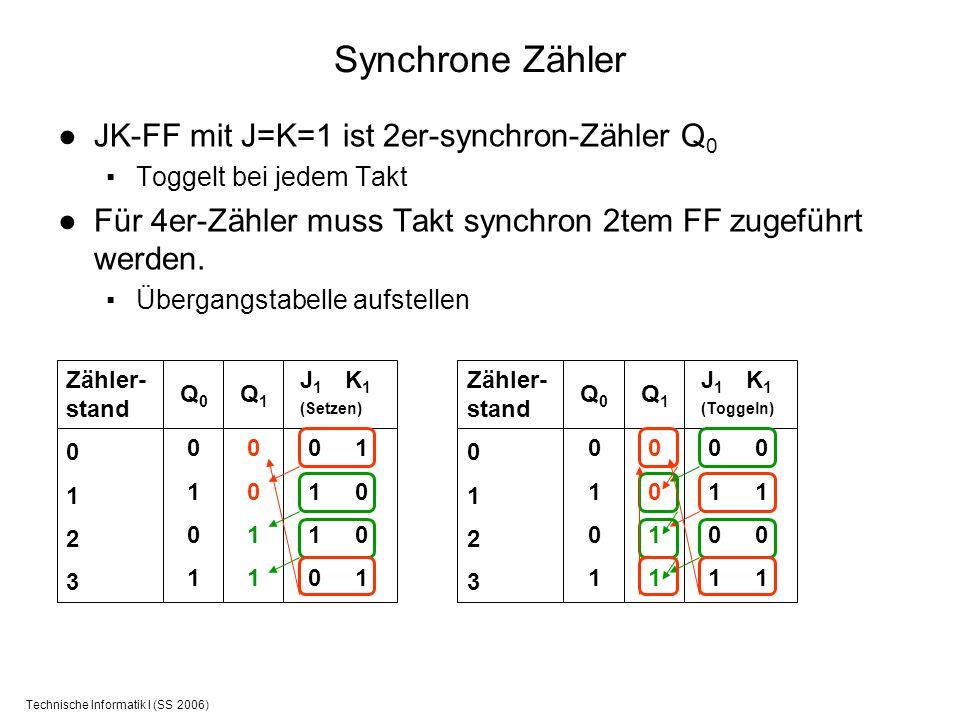 Technische Informatik I (SS 2006) Synchrone Zähler JK-FF mit J=K=1 ist 2er-synchron-Zähler Q 0 Toggelt bei jedem Takt Für 4er-Zähler muss Takt synchro